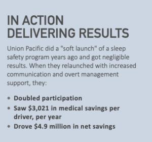 Fatigue Programs Deliver Results